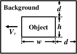 Figure 4 for A Robust Visual System for Small Target Motion Detection Against Cluttered Moving Backgrounds