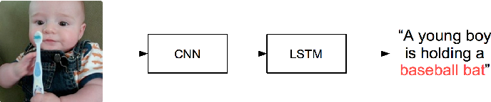 Figure 1 for Dense Image Representation with Spatial Pyramid VLAD Coding of CNN for Locally Robust Captioning