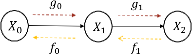 Figure 1 for Boosted Generative Models