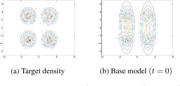 Figure 3 for Boosted Generative Models