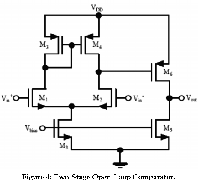 figure 4 from design of cmos comparators for flash adc
