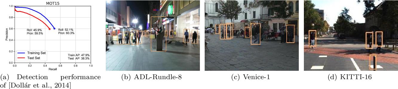 Figure 3 for MOTChallenge: A Benchmark for Single-camera Multiple Target Tracking