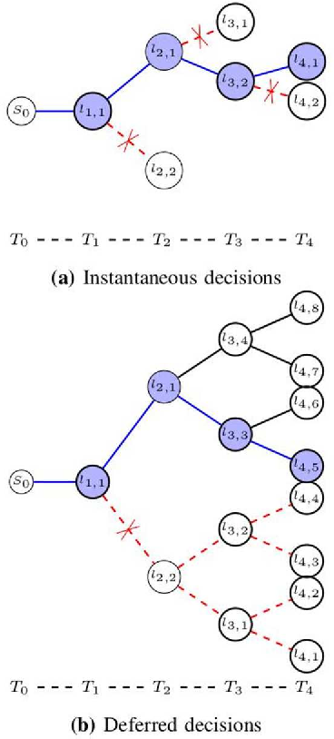 Figure 1 for Extracting Tree-structures in CT data by Tracking Multiple Statistically Ranked Hypotheses