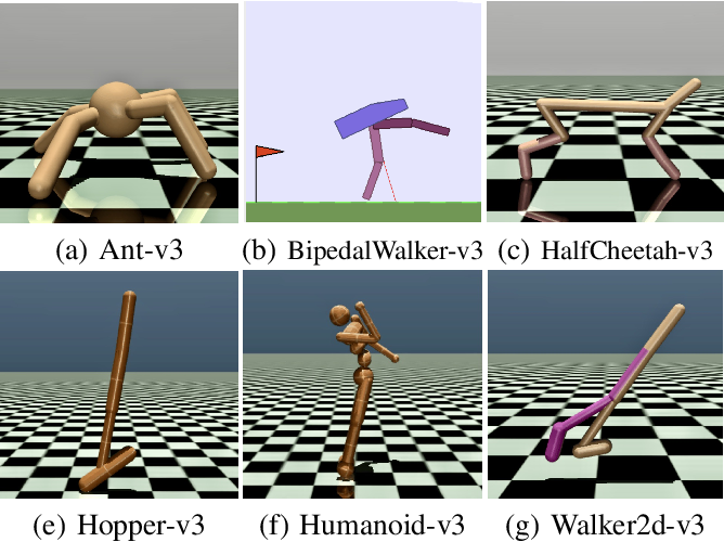 Figure 4 for A Quadratic Actor Network for Model-Free Reinforcement Learning