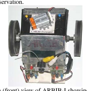 A brief comparison between the Subsumption Architecture and Motor ...