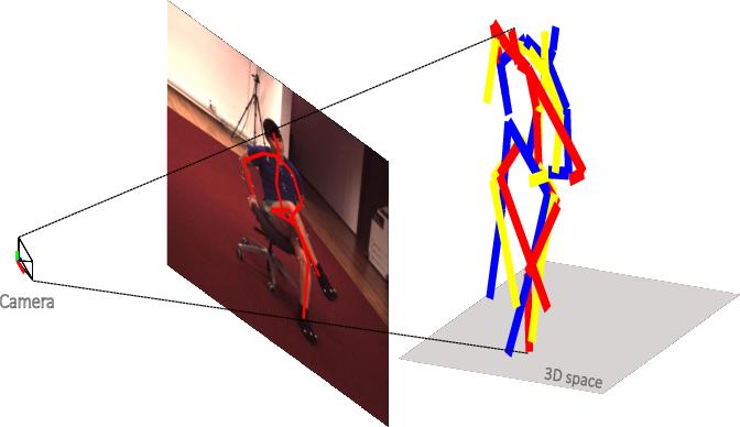Figure 1 for Joint Representation of Multiple Geometric Priors via a Shape Decomposition Model for Single Monocular 3D Pose Estimation