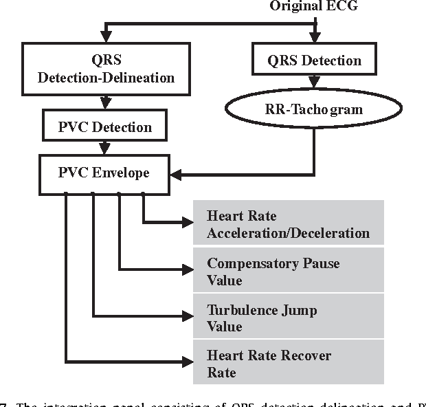 Figure 7 from High resolution ambulatory holter ECG events