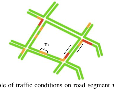 Figure 1 for PSTN: Periodic Spatial-temporal Deep Neural Network for Traffic Condition Prediction