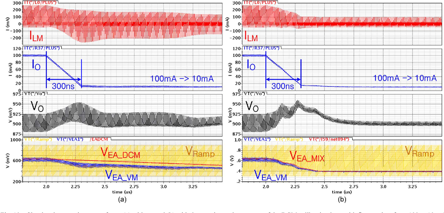 Figure 10 From An 847 Efficiency 100 Mhz Package Bondwire Based These Solenoid Voltage And Current Waveforms The 1 Circuit Fig Simulated Comparison A Without B With