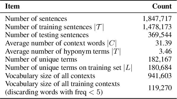 Figure 1 for CASE: Context-Aware Semantic Expansion