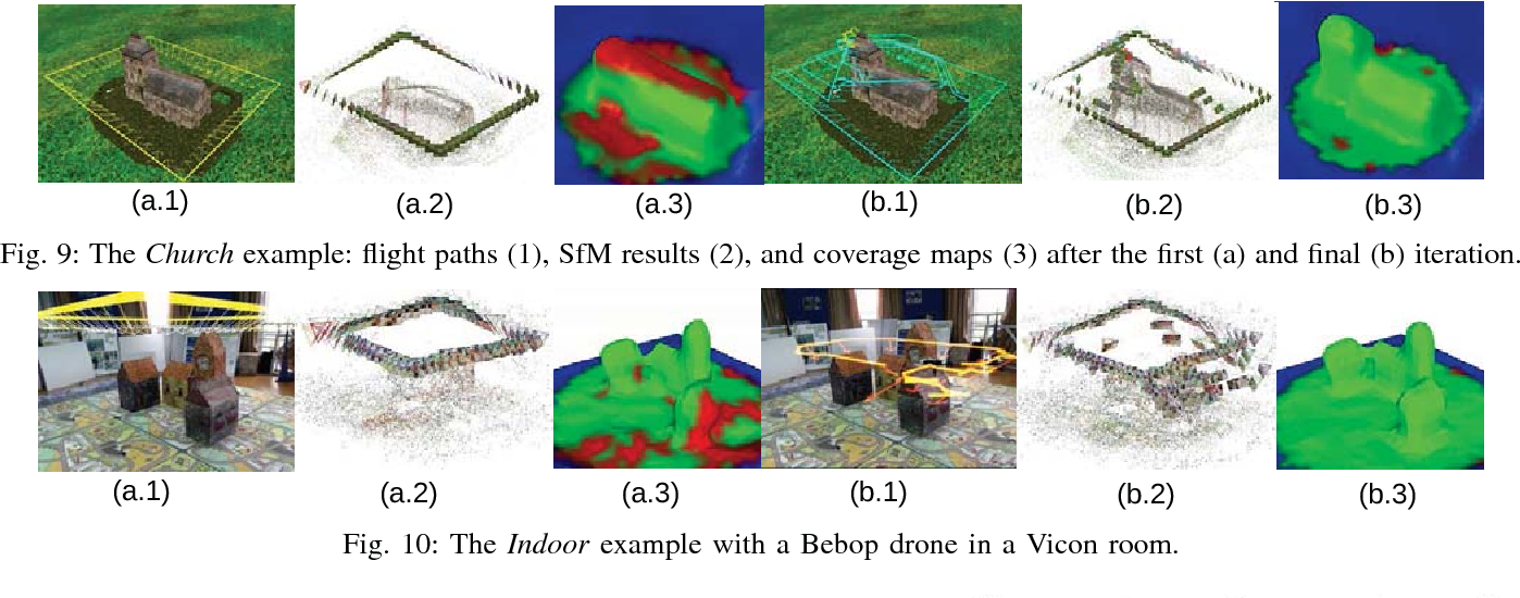 Figure 2 for Active Image-based Modeling with a Toy Drone