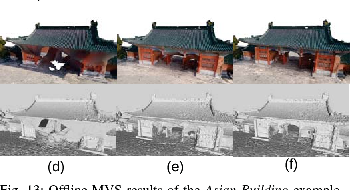 Figure 4 for Active Image-based Modeling with a Toy Drone