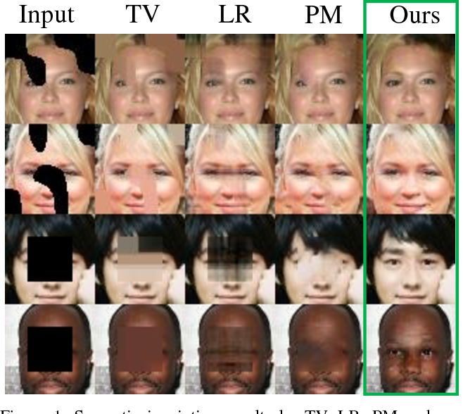 Figure 1 for Semantic Image Inpainting with Deep Generative Models