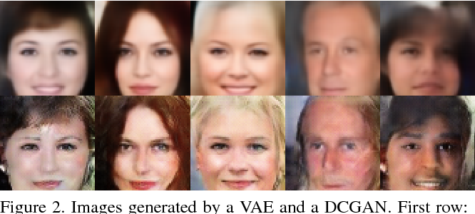 Figure 3 for Semantic Image Inpainting with Deep Generative Models