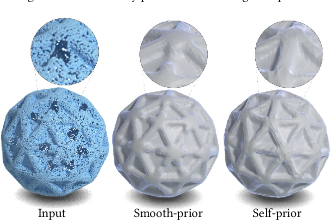 Figure 3 for Point2Mesh: A Self-Prior for Deformable Meshes