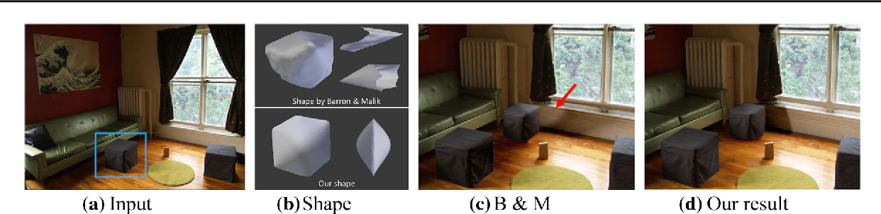 Figure 3 for An Approximate Shading Model with Detail Decomposition for Object Relighting