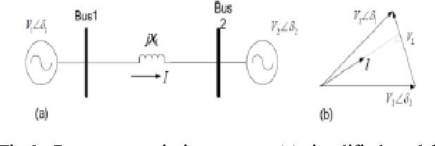 PDF] Design of SVPWM Based Inverter for Mitigation of