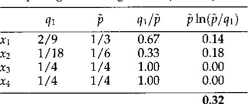 Figure 2 for Stochastic Attribute-Value Grammars