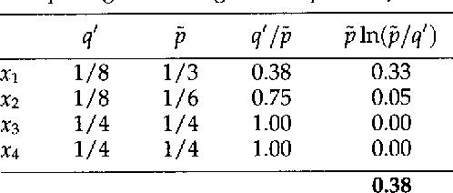 Figure 4 for Stochastic Attribute-Value Grammars