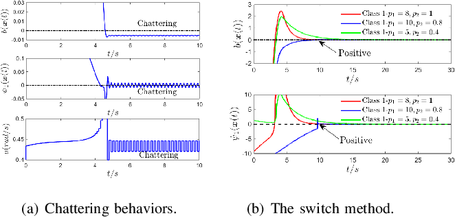 Figure 2 for High Order Control Lyapunov-Barrier Functions for Temporal Logic Specifications