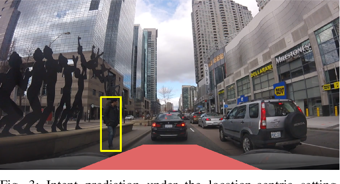 Figure 3 for Spatiotemporal Relationship Reasoning for Pedestrian Intent Prediction