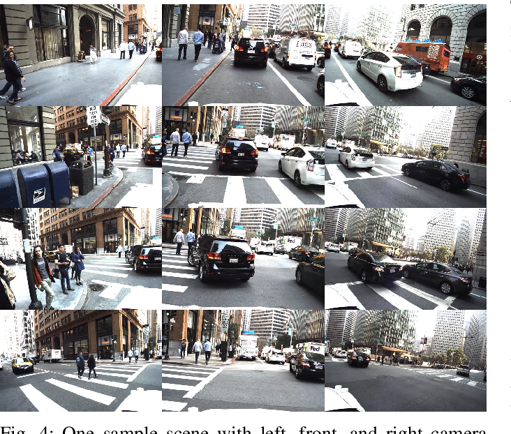 Figure 4 for Spatiotemporal Relationship Reasoning for Pedestrian Intent Prediction