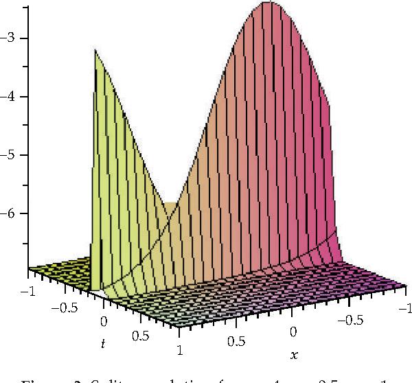 Figure 3: Solitons solution for u 4, v 0.5, w 1.