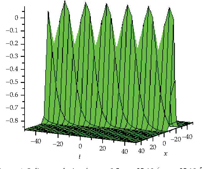 Figure 4: Solitons solution for u 0.5, v 25.10−6, w 25.10−5.