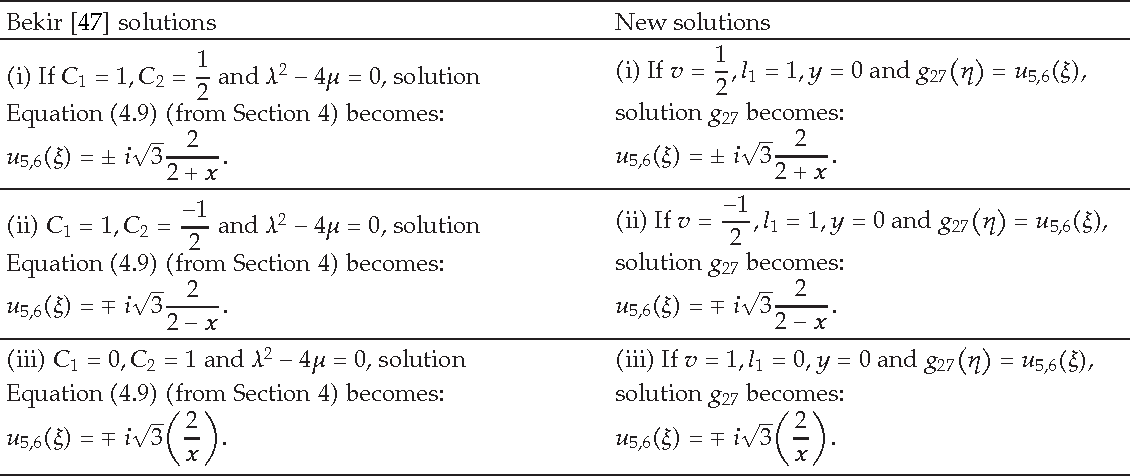 Table 1: Comparison between Bekir 47 solutions and newly obtained solutions.