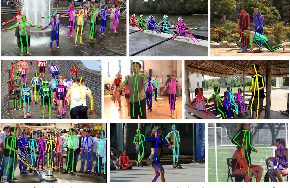 Figure 1 for DeeperCut: A Deeper, Stronger, and Faster Multi-Person Pose Estimation Model