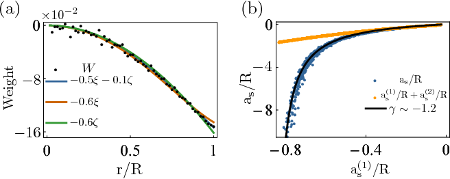 Figure 4 for Visualizing Neural Network Developing Perturbation Theory