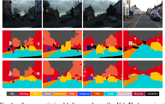 Figure 1 for Multi-level Contextual RNNs with Attention Model for Scene Labeling