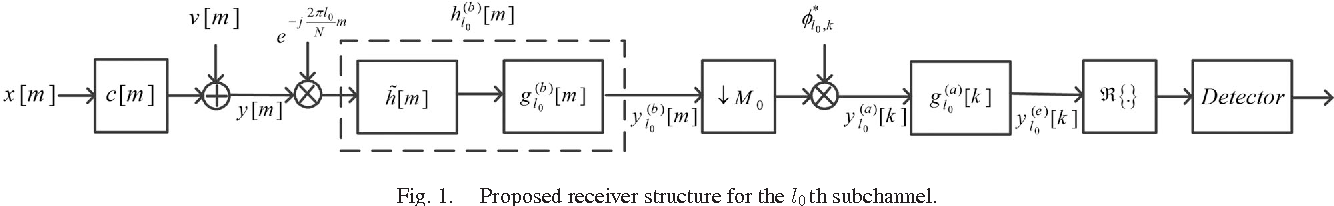 Fig. 1. Proposed receiver structure for the l0 th subchannel.