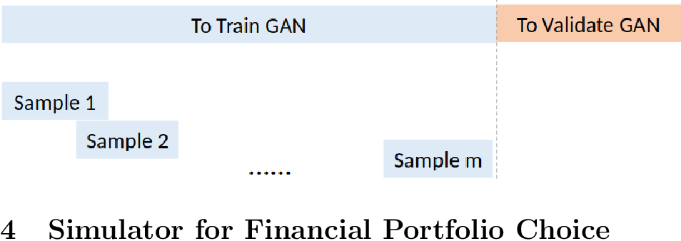 Figure 1 for Decision-Aware Conditional GANs for Time Series Data