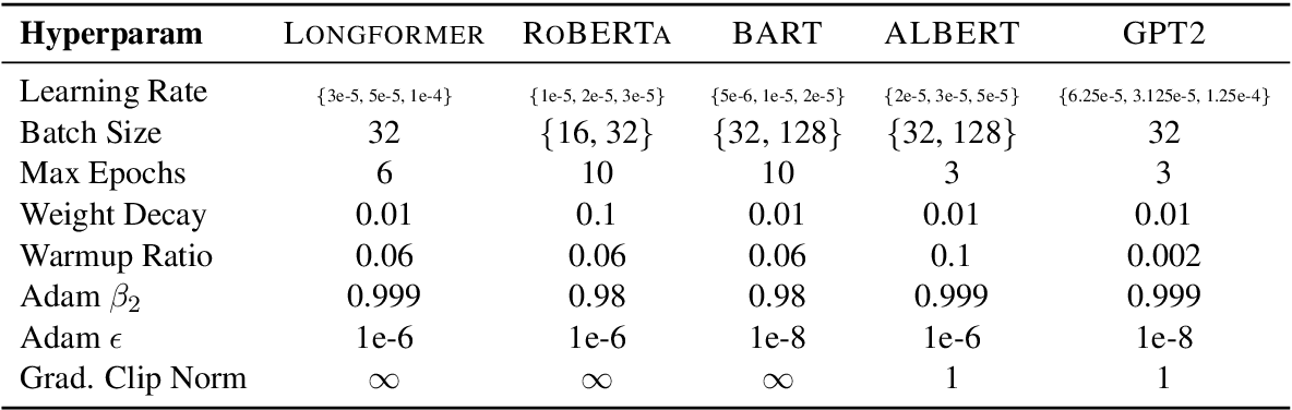 Figure 2 for Rissanen Data Analysis: Examining Dataset Characteristics via Description Length