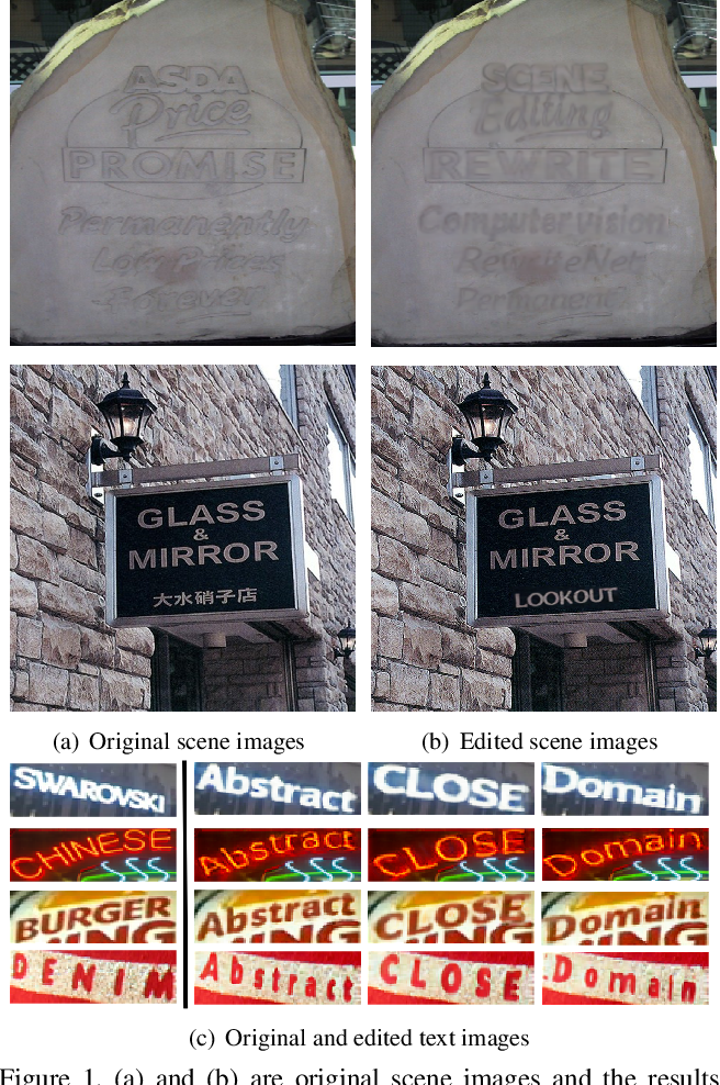Figure 1 for RewriteNet: Realistic Scene Text Image Generation via Editing Text in Real-world Image