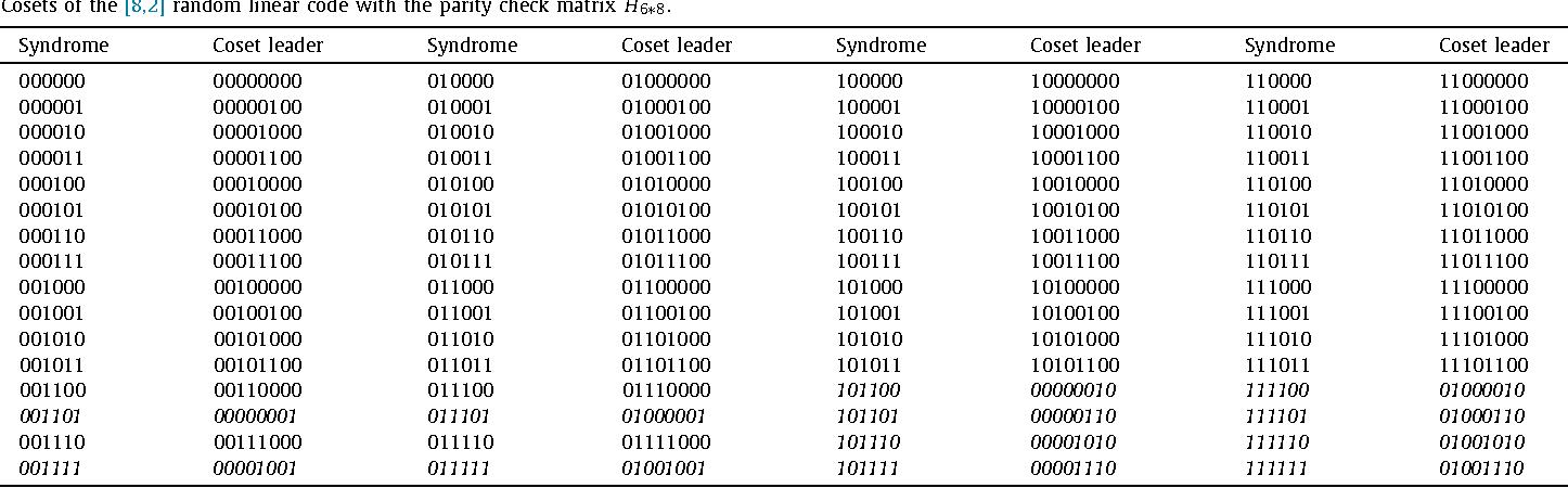 A fast algorithm for matrix embedding steganography - Semantic Scholar