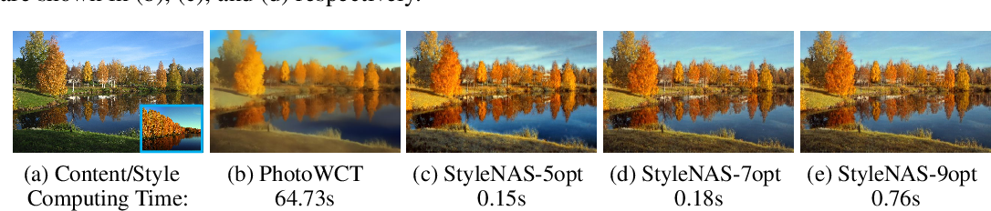 Figure 2 for StyleNAS: An Empirical Study of Neural Architecture Search to Uncover Surprisingly Fast End-to-End Universal Style Transfer Networks