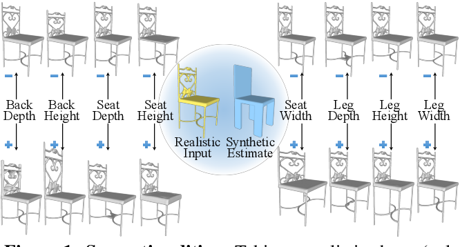 Figure 1 for Learning to Infer Semantic Parameters for 3D Shape Editing