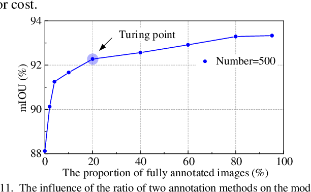 Figure 3 for Predicting Terrain Mechanical Properties in Sight for Planetary Rovers with Semantic Clues