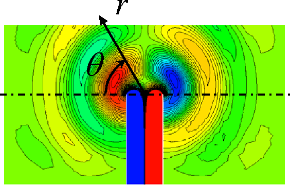 Theoretical And Numerical Estimation Of Acoustic Damping Of A Model