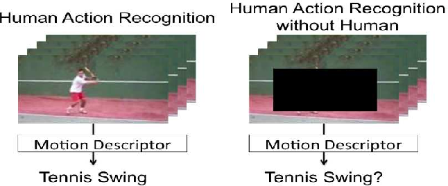 Figure 1 for cvpaper.challenge in 2016: Futuristic Computer Vision through 1,600 Papers Survey