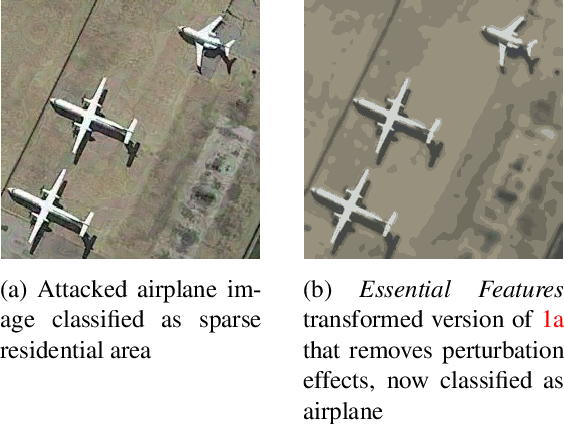 Figure 1 for Essential Features: Reducing the Attack Surface of Adversarial Perturbations with Robust Content-Aware Image Preprocessing