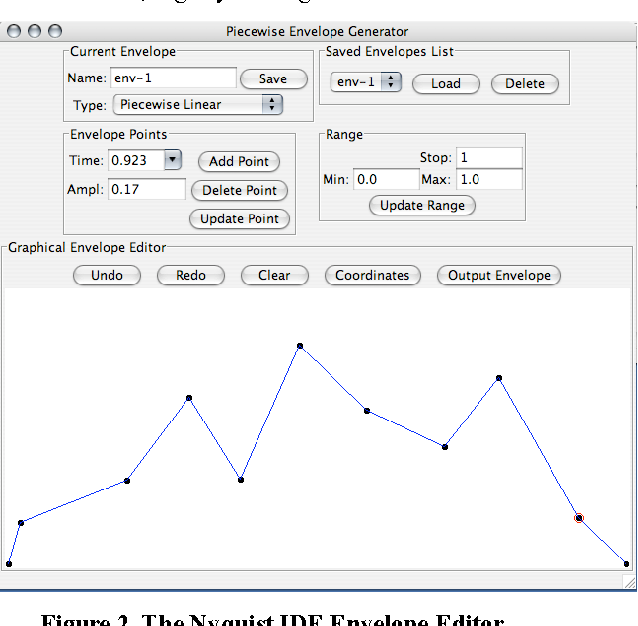 Figure 2 from The Nyquist Composition Environment: Supporting