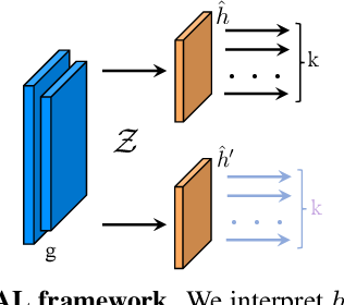 Figure 2 for f-Domain-Adversarial Learning: Theory and Algorithms