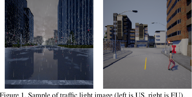 Figure 1 for End-to-End Model-Free Reinforcement Learning for Urban Driving using Implicit Affordances