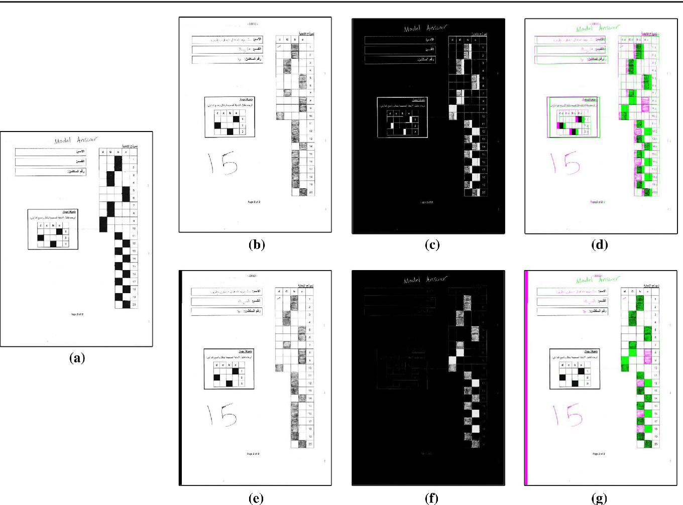 Figure 3 for The Achievement of Higher Flexibility in Multiple Choice-based Tests Using Image Classification Techniques