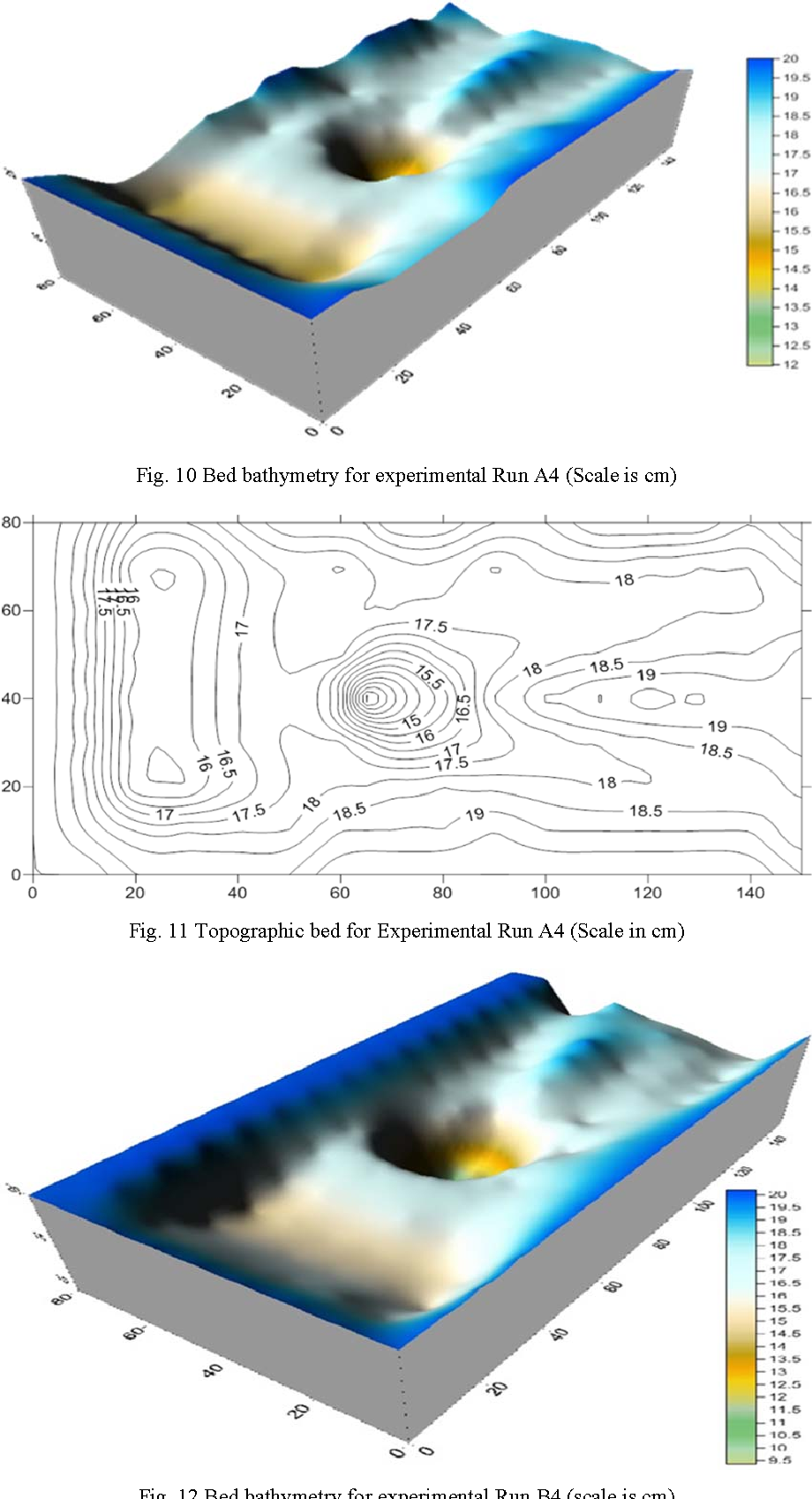 Fig. 10 Bed bathymetry for experimental Run A4 (Scale is cm)