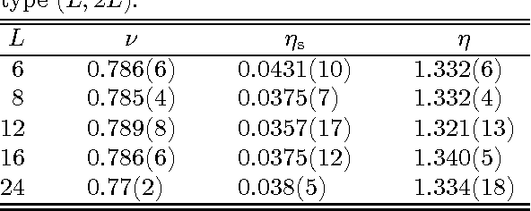 Table 2 ν, ηs and η exponents obtained from (12) using as operators d ξs/ dβ, χs and χ respectively. As correlation length we take ξs in all cases but the latter where we have used κL. The pairs are of type (L, 2L).