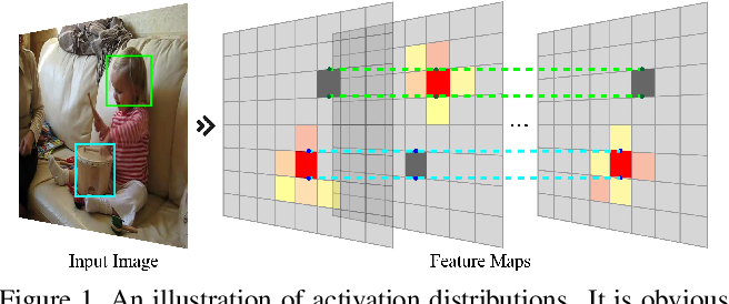 Figure 2 for Deep Co-Clustering for Unsupervised Audiovisual Learning